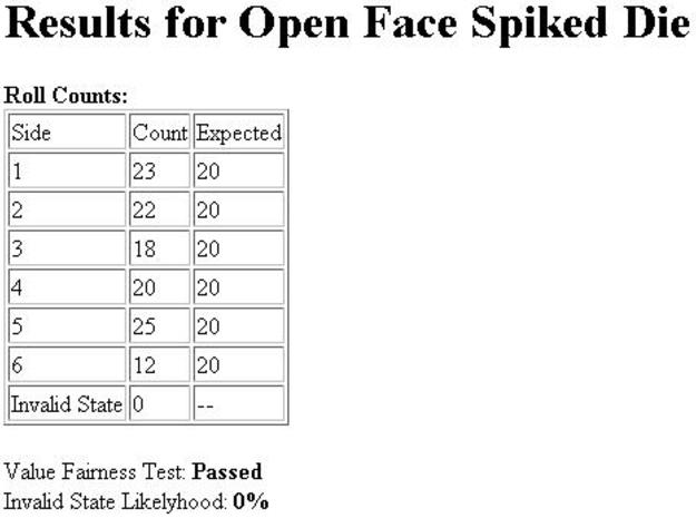 Open Face Spiked Die 3d printed test results