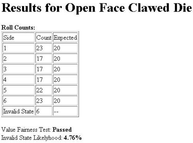 Open Face Clawed Die 3d printed test results