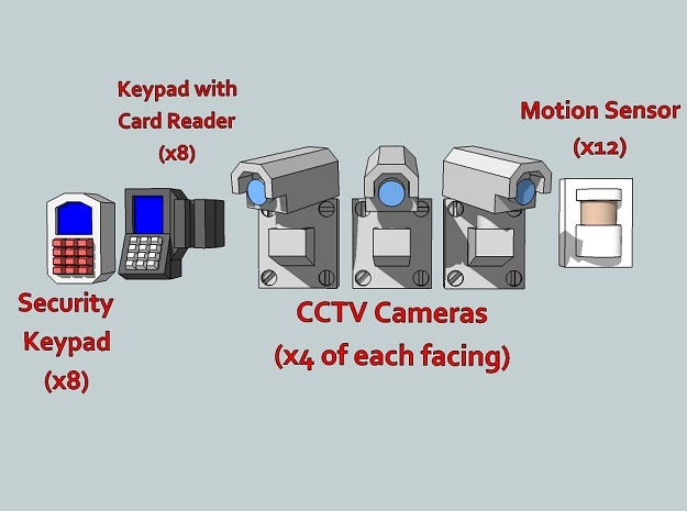 15mm Security Features
