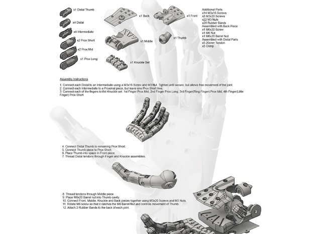 3D Printed Hand Right 3d printed Assembly instructions