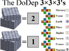 Venus DoDep 3x3x3 3d printed The Key to the different DoDep 3x3x3 versions