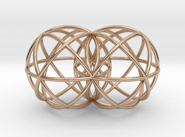 Genesis Spheres