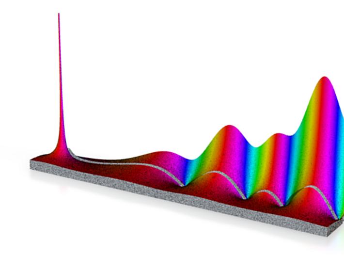 Riemann zeta function 3d printed