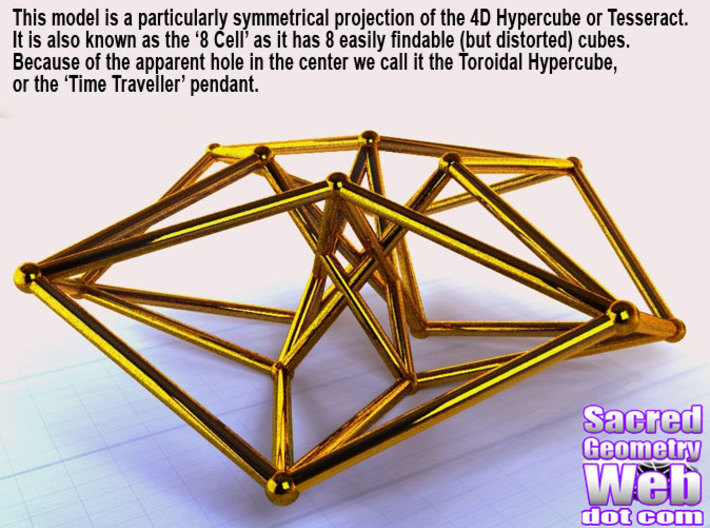 Toroidal Hypercube 50mm 1mm Time Traveller 3d printed Render