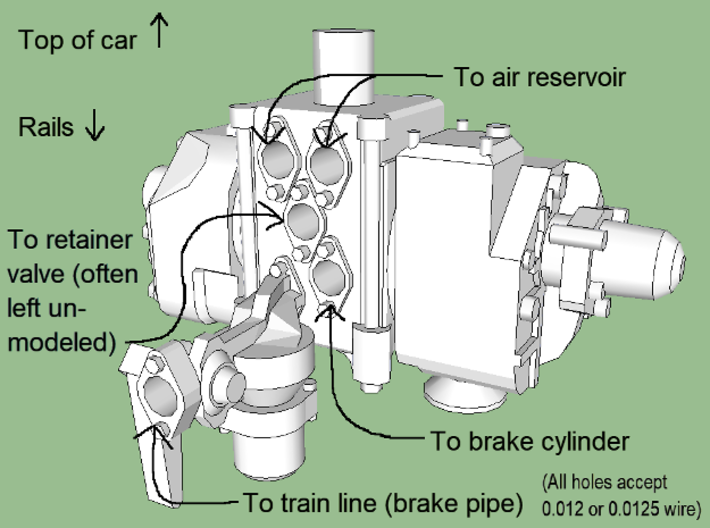 """HO AB Brake System Kit 3d printed This is a """"cheat sheet"""" chart for those wishing to install piping into their AB valve.  The center port is often left unused in models (including the example photos shown here) but it is included anyway for those intrepid souls wishing to try it."""