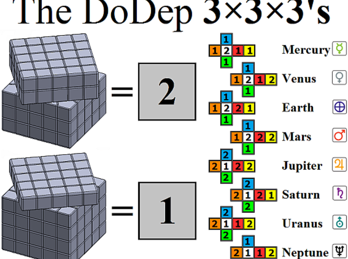 Mars DoDep 3x3x3 3d printed The Key to the different DoDep 3x3x3 versions