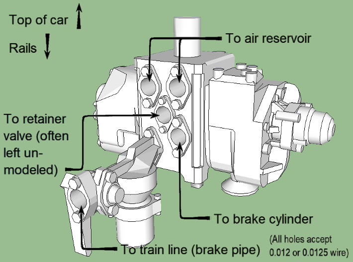 "HO AB Brake System Kit WITHOUT Regulator 3d printed This is a ""cheat sheet"" chart for those wishing to install piping into their AB valve.  The center port is often left unused in models (including the example photos shown here) but it is included anyway for those intrepid souls wishing to try it."