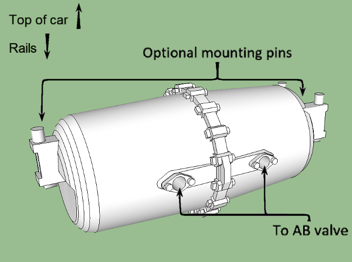 HO AB Brake System Kit WITHOUT Regulator 3d printed This image illustrates the typical mounting orientation for the air reservoir, with the notches in the ends facing towards the rails.